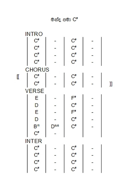 Chords Factory