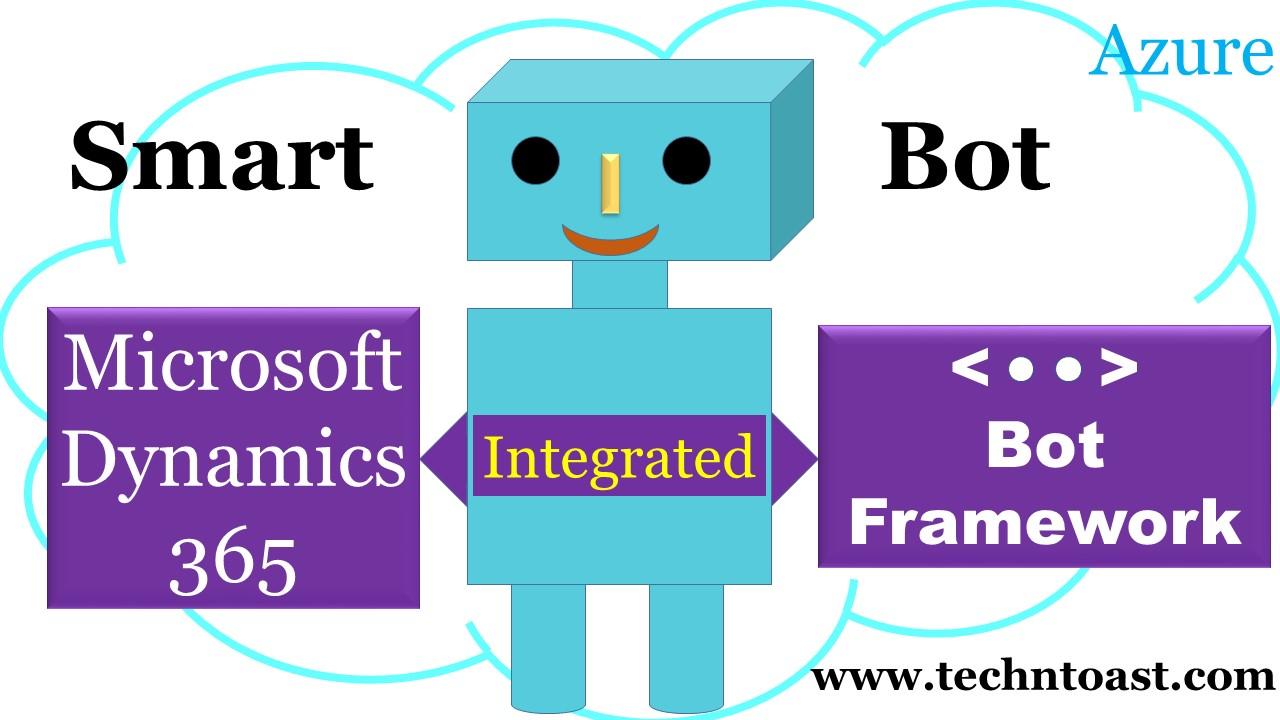 Smart Bots for Microsoft Dynamics 365 CRM Framework