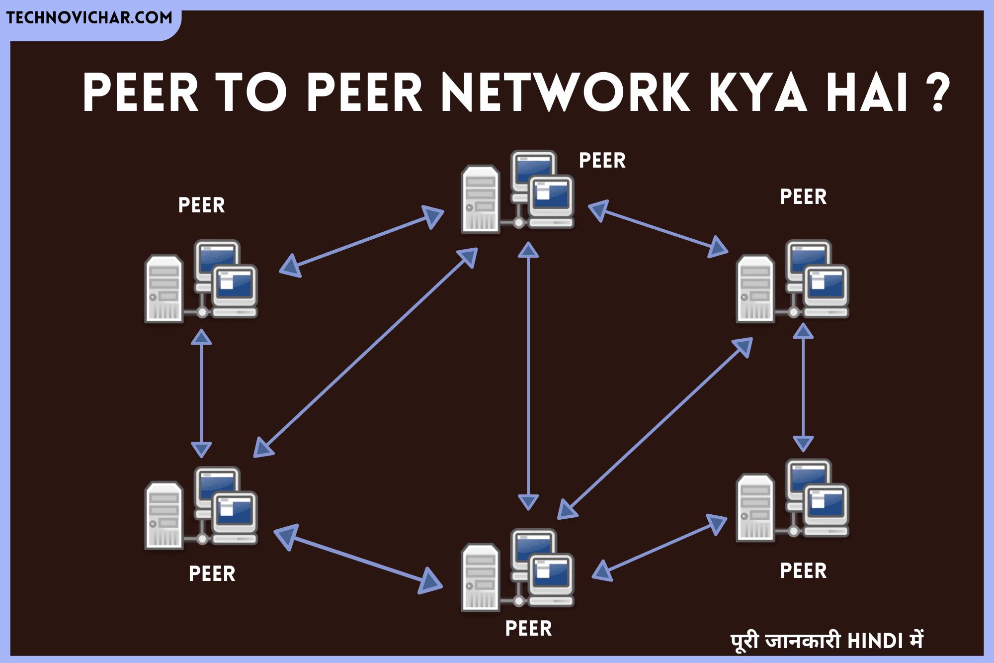 What_is_Peer_to_Peer_Network_in_Hindi