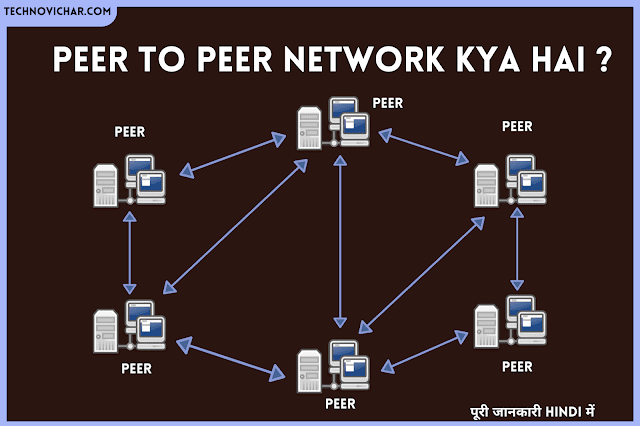 What_is_P2P_Network_and_How_it's_Work_Advantages_Disadvantages