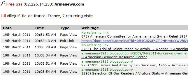8f636d5de62 1290) WebSite Visitors Stats  SampleData  Armenians-1915.blogspot ...