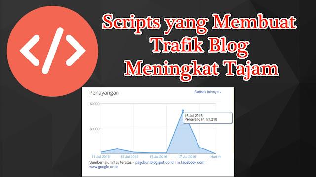 Cover Scripts yang Membuat Trafik Blog Meningkat Tajam