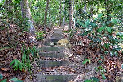 Trekking Gaya Island