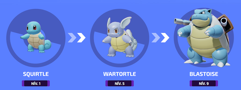 Pokémon Unite - Evoluções de Blastoise