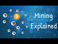 Mengenal lebih dekat Mining Cryptocurrency