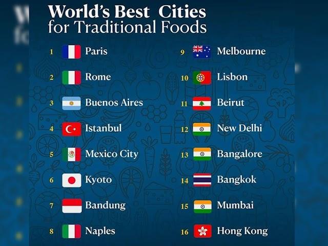 Kota Bandung Masuk 10 Kota Terbaik Kuliner di Dunia Versi TasteAtlas Awards 2020