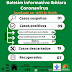 IBITIARA-BA: BOLETIM INFORMATIVO SOBRE O CORONAVÍRUS ( 18/07/2020 )