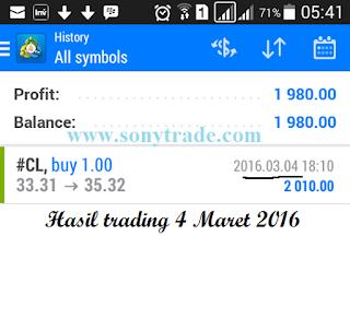 hasil trading minyak / oil sonytrade belajar forex trading surabaya