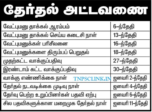 Tamil Nadu Local Body Elections 2019 - Date Schedule