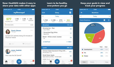 Best Health And Weight Loss Apps For Android Phone