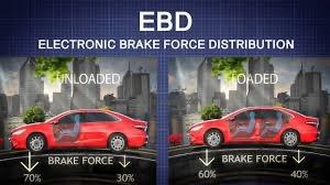 تعرف على نظام EBD في السيارات وكيفية صيانتة