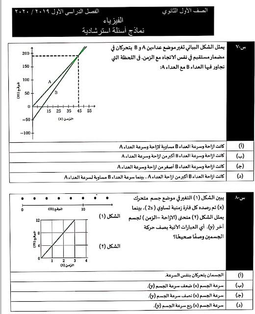 نماذج الوزارة الاسترشادية في الفيزياء بالاجابة النموذجيه  لاولي ثانوي