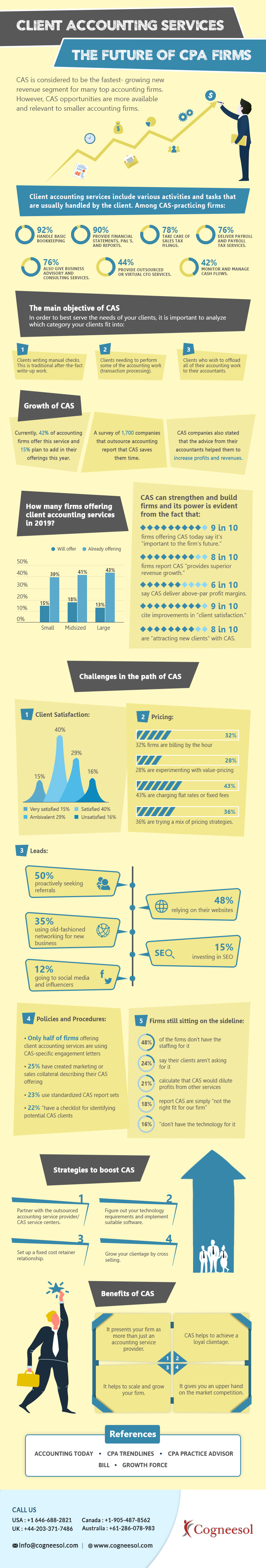 Client Accounting Services – The Future of CPA Firms [INFOGRAPHIC] #Infographic