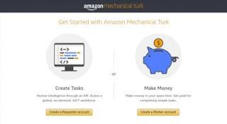 Amazon turk