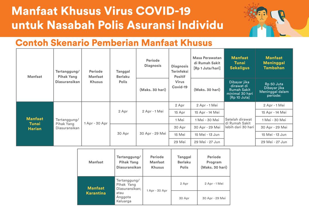 asuransi-cover-covid-19