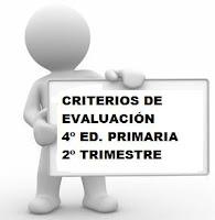 CRIT. EVAL. 4º ED. PRIM.