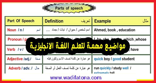مواضيع مهمة لتعلم اللغة الانجليزية pdf