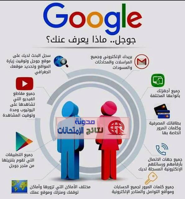 المعلومات التي يعرفها جوجل عنك