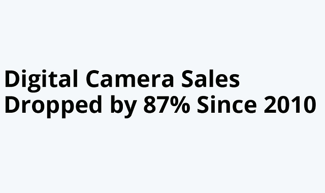 Do we still need a digital camera? #infographic
