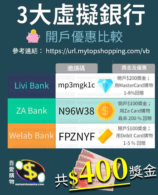 香港虛擬銀行開戶優惠比較