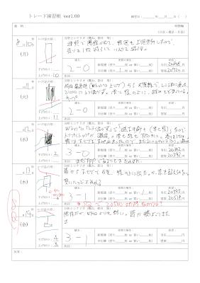 トレード練習帳(手書き5日分用)
