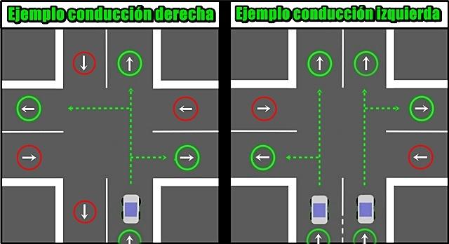 Ejemplos-de-conducción
