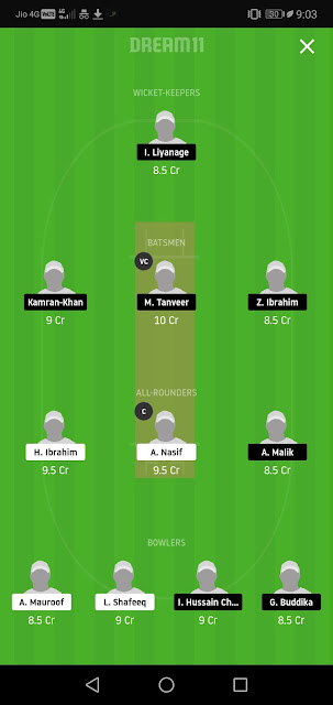 MLD vs QAT Dream11 Team,