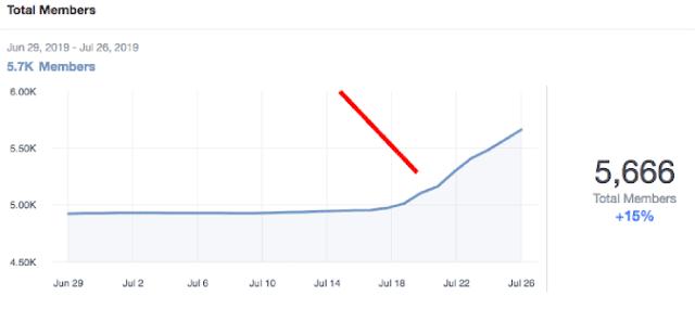 طريقة كسب المال من خلال بناء قائمة المشتركين على فيسبوك مسينجر