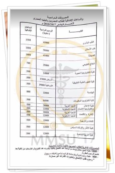 مصاريف جامعه مصر للعلوم والتكنولوجيا 2017 جميع الكليات