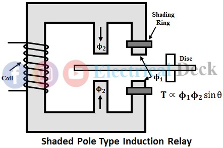 Shaded Pole Type Induction Relay