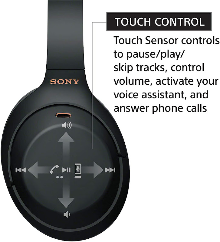 Sony WH-1000XM4 touch control