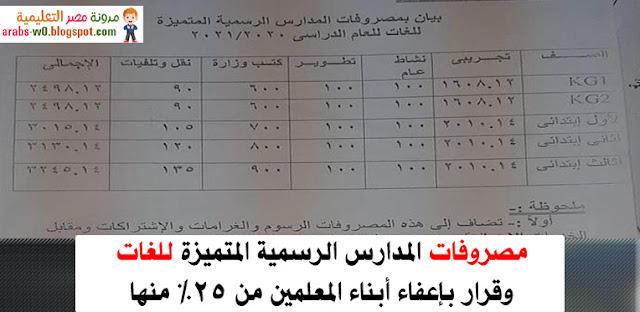 مصروفات المدارس الرسمية المتميزة للغات للعام الدراسي 2020/2021