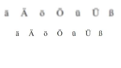 niemieckie znaki na klawiaturze