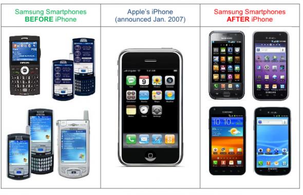 http://1.bp.blogspot.com/-u-zXhXDbpso/UBkjjSLG-VI/AAAAAAAAAqg/Fd4OGW5ejE0/s1600/apple-has-put-forward-this-chart-to-demonstrate-how-blatantly-samsung-copied-the-iphone.png