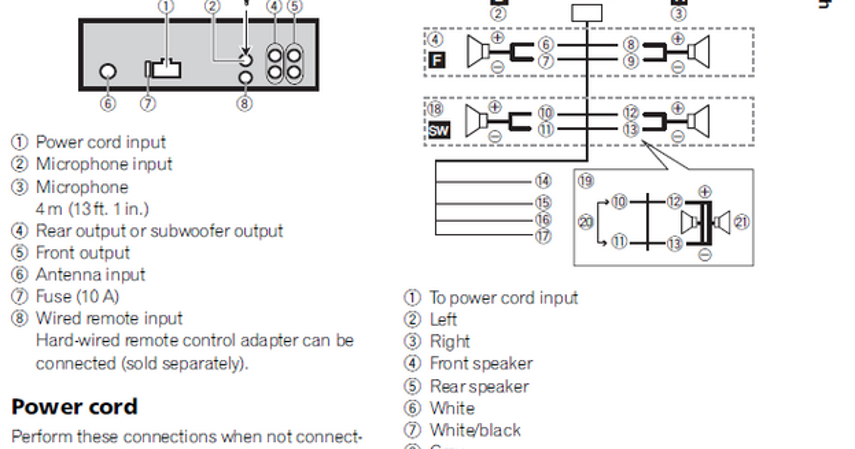 Pioneer DEH-X6500BT Wiring Diagram Circuit ~Circuit Diagram