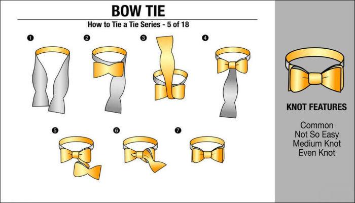 2- ربطة القوس