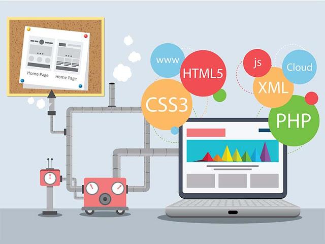 Bahasa Pemrograman Yang Digunakan Dalam Pembuatan Website