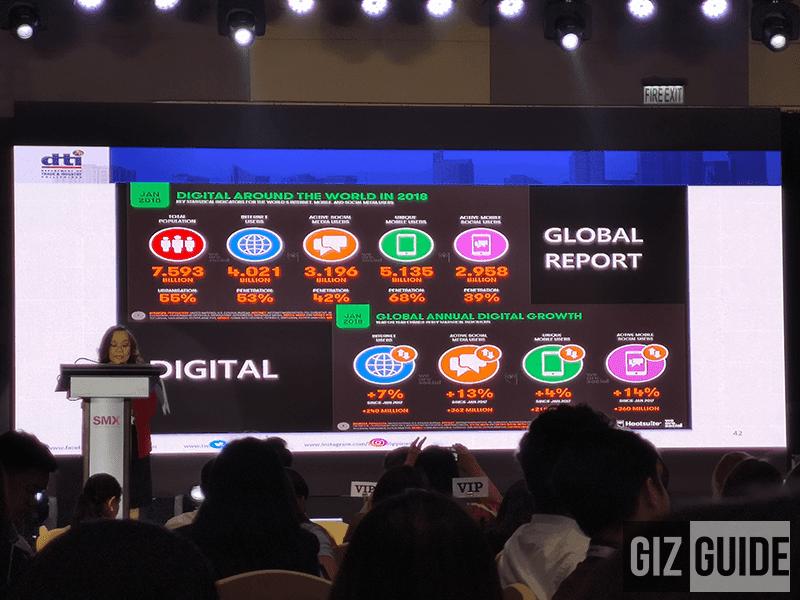 Digital Global Report