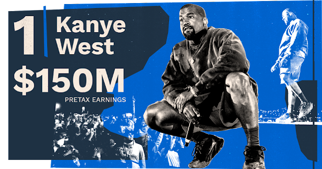 Kanye West ($150 million)