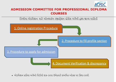 Diploma Admission After std 10
