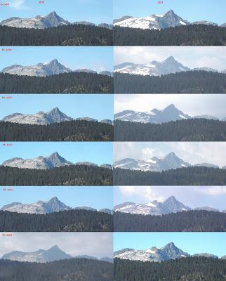 Nieve en el Montardo julio 2012-2013