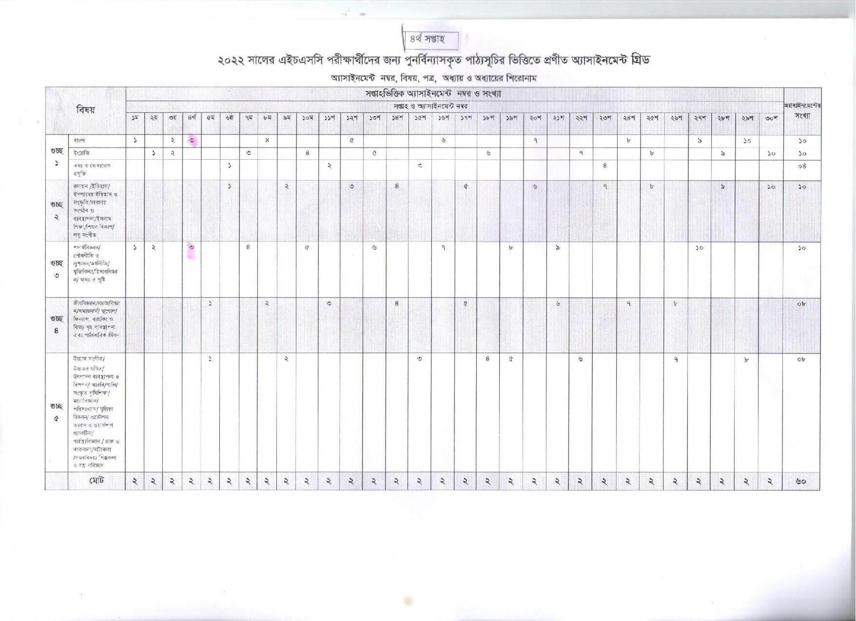 HSC Assignment 2022 PDF