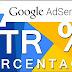 3 Faktor Utama CTR Blog Adsene Tinggi