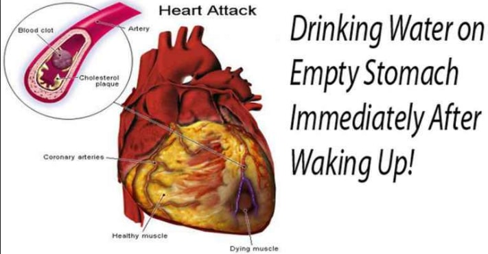 Drink Water On An Empty Stomach After Waking