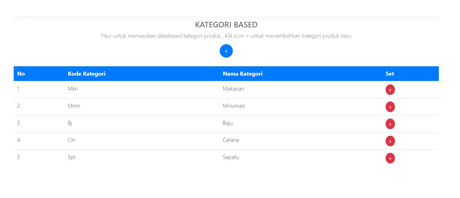 laporan kategori produk APLIKASI PROGRAM KASIR ONLINE TERBARU - SOFTWARE KASIR