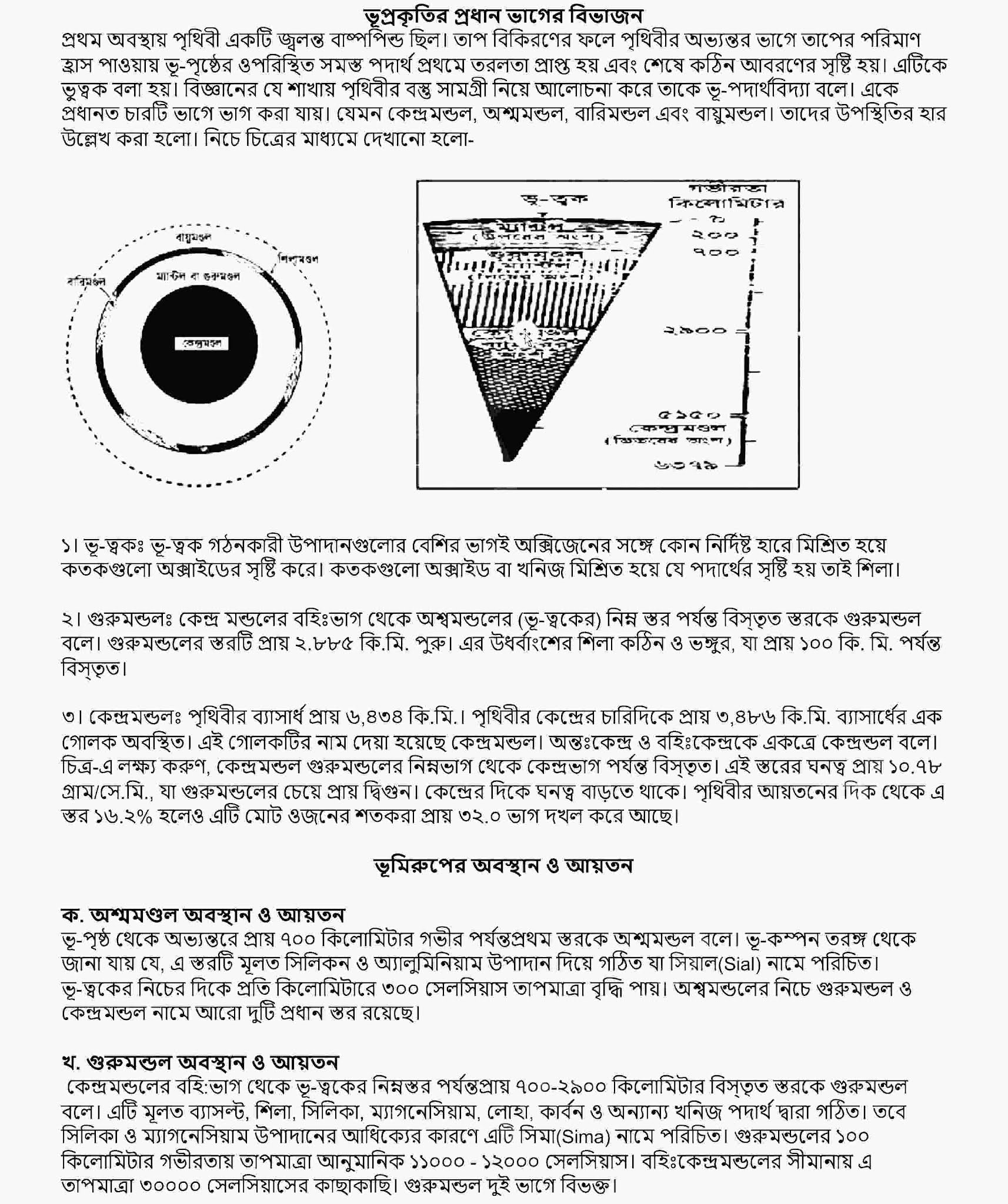 HSC 5th Week Geography Assignment Answer 2021
