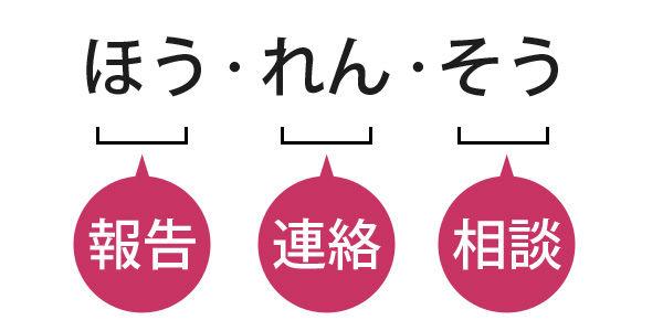 「ほうれんそう」Những nguyên tắc cơ bản trong công ty Nhật