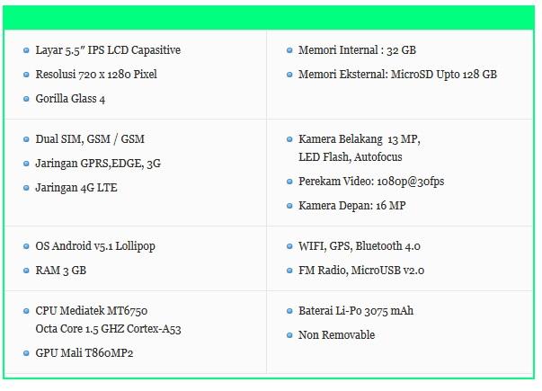 Spesifikasi Smartphone OPPO A59