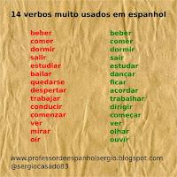 Lista de verbos mais usados em espanhol