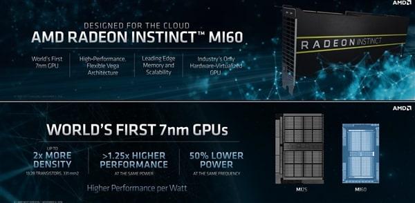 AMD تعلن عن أول معالج رسوميات بتقنية 7 نانومتر